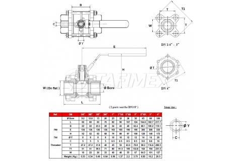 Kulový ventil s vnitřním závitem trojdílný nerezový